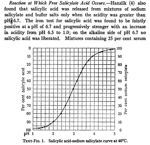 Screenshot from The Journal of Experimental Medicine, Volume 36. source